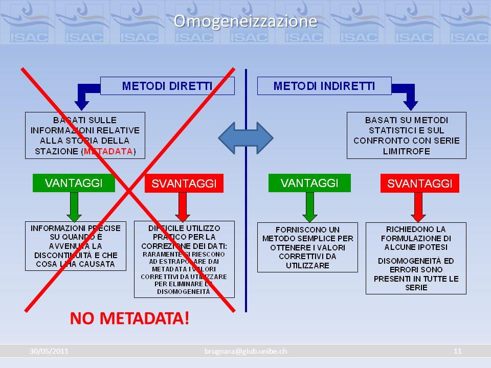 Omogeneizzazione NO METADATA! 30/05/2011 brugnara@giub.unibe.ch
