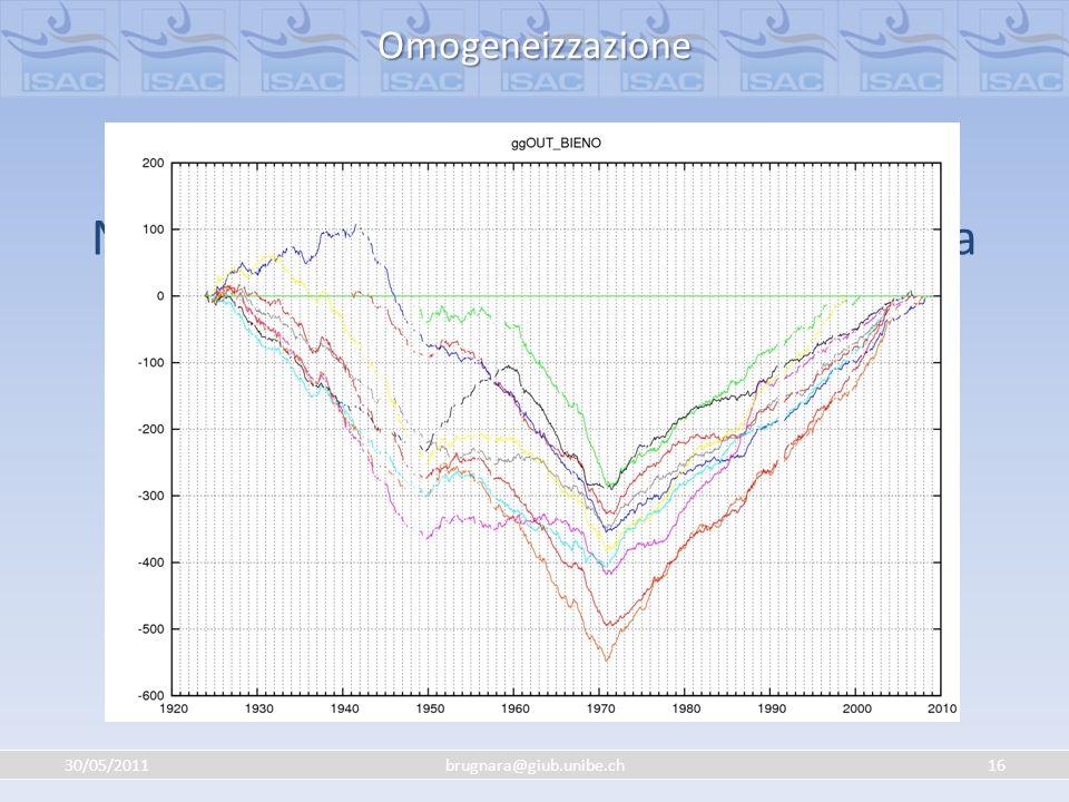 Omogeneizzazione Non solo la quantità di precipitazioni, ma anche il numero di giorni piovosi può essere soggetto a disomogeneità.