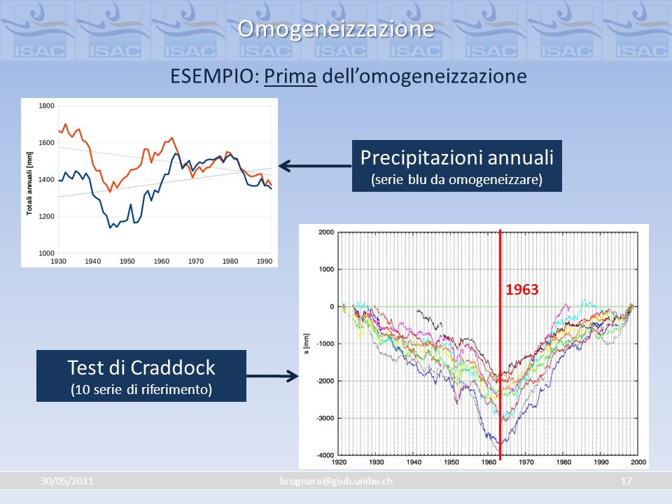 Omogeneizzazione ESEMPIO: Prima dell'omogeneizzazione