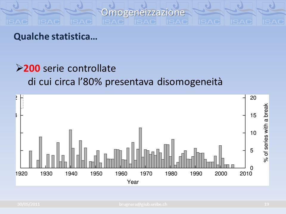 200 serie controllate di cui circa l'80% presentava disomogeneità