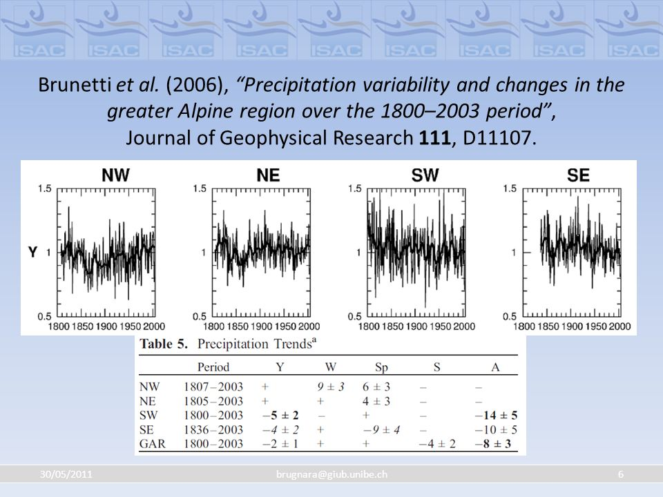 Brunetti et al. (2006), Precipitation variability and changes in the greater Alpine region over the 1800–2003 period , Journal of Geophysical Research 111, D11107.