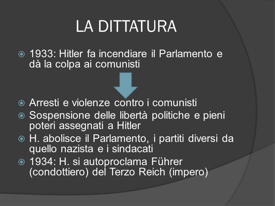 LA DITTATURA 1933: Hitler fa incendiare il Parlamento e dà la colpa ai comunisti. Arresti e violenze contro i comunisti.