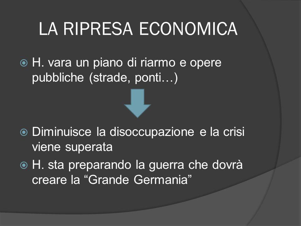 LA RIPRESA ECONOMICA H. vara un piano di riarmo e opere pubbliche (strade, ponti…) Diminuisce la disoccupazione e la crisi viene superata.