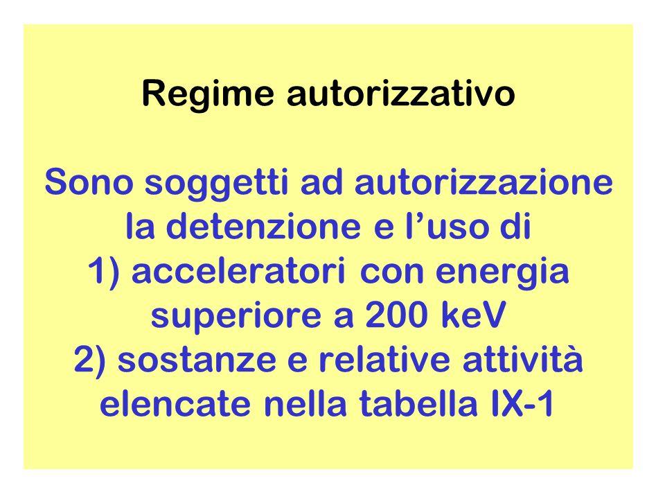 Regime autorizzativo Sono soggetti ad autorizzazione la detenzione e l'uso di 1) acceleratori con energia superiore a 200 keV 2) sostanze e relative attività elencate nella tabella IX-1