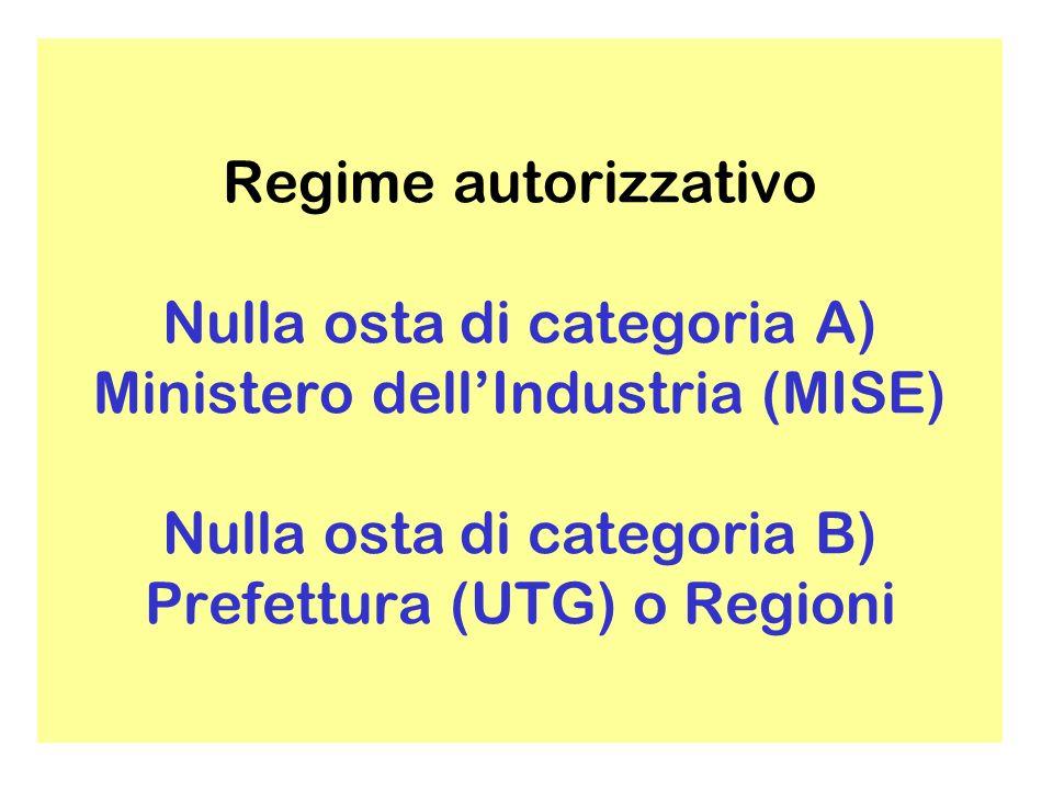 Regime autorizzativo Nulla osta di categoria A) Ministero dell'Industria (MISE) Nulla osta di categoria B) Prefettura (UTG) o Regioni