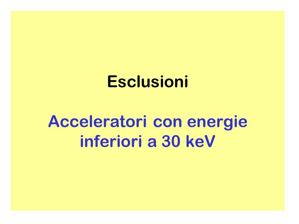 Esclusioni Acceleratori con energie inferiori a 30 keV
