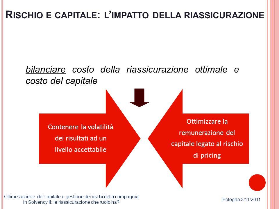 Rischio e capitale: l'impatto della riassicurazione