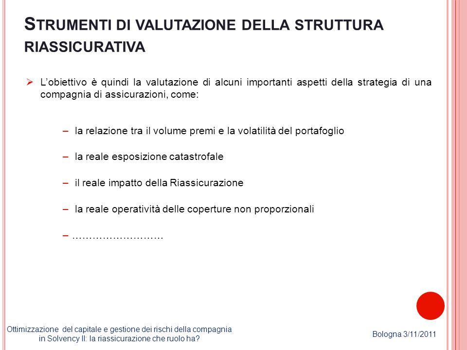 Strumenti di valutazione della struttura riassicurativa