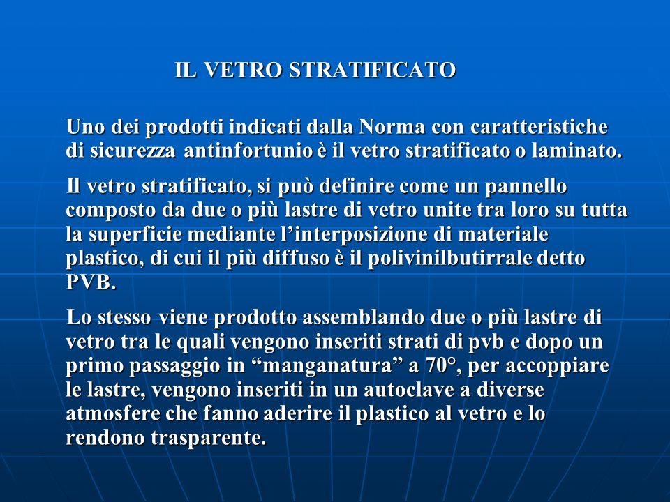 IL VETRO STRATIFICATO Uno dei prodotti indicati dalla Norma con caratteristiche di sicurezza antinfortunio è il vetro stratificato o laminato.