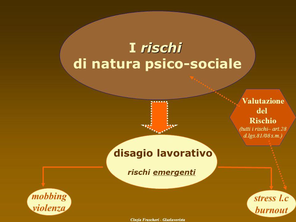 di natura psico-sociale Cinzia Frascheri - Giuslavorista