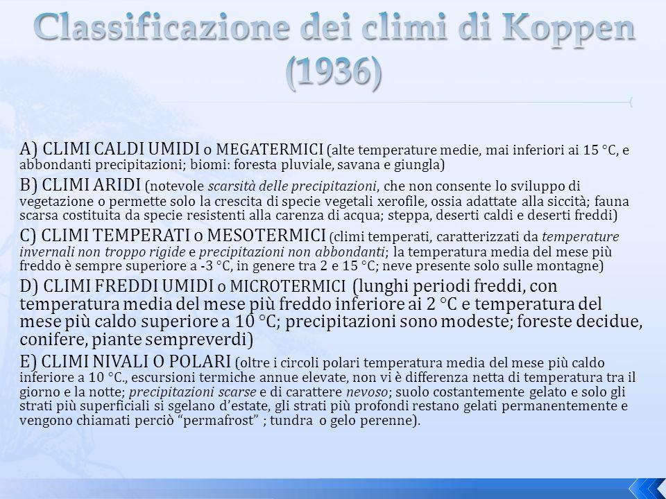 Classificazione dei climi di Koppen (1936)