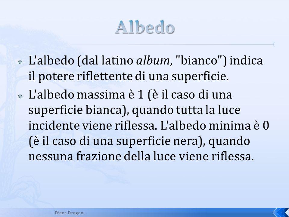 Albedo L albedo (dal latino album, bianco ) indica il potere riflettente di una superficie.