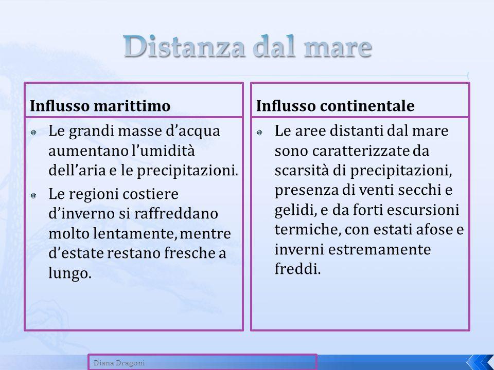 Distanza dal mare Influsso marittimo Influsso continentale