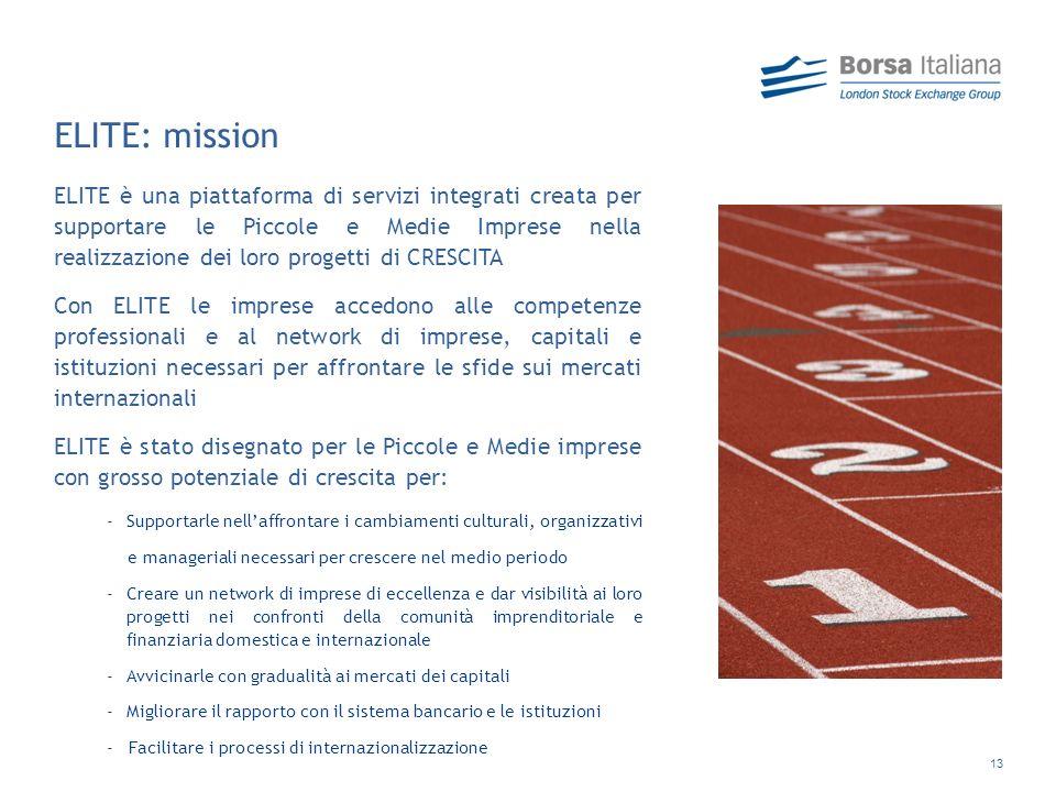 ELITE: mission