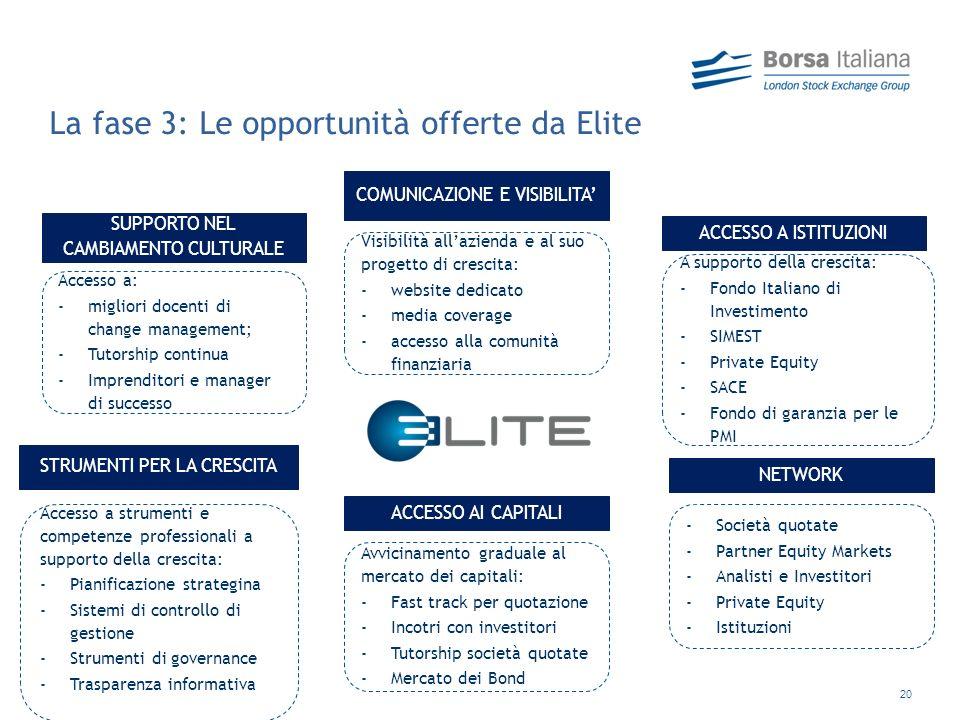 La fase 3: Le opportunità offerte da Elite