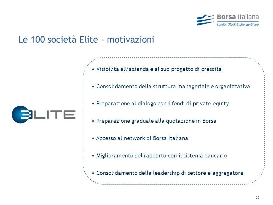 Le 100 società Elite - motivazioni