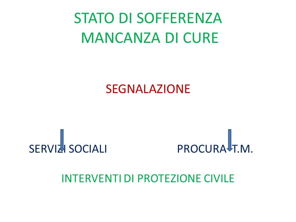 STATO DI SOFFERENZA MANCANZA DI CURE