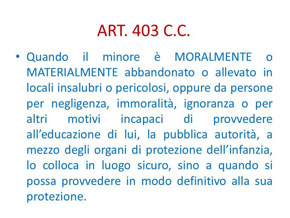 ART. 403 C.C.