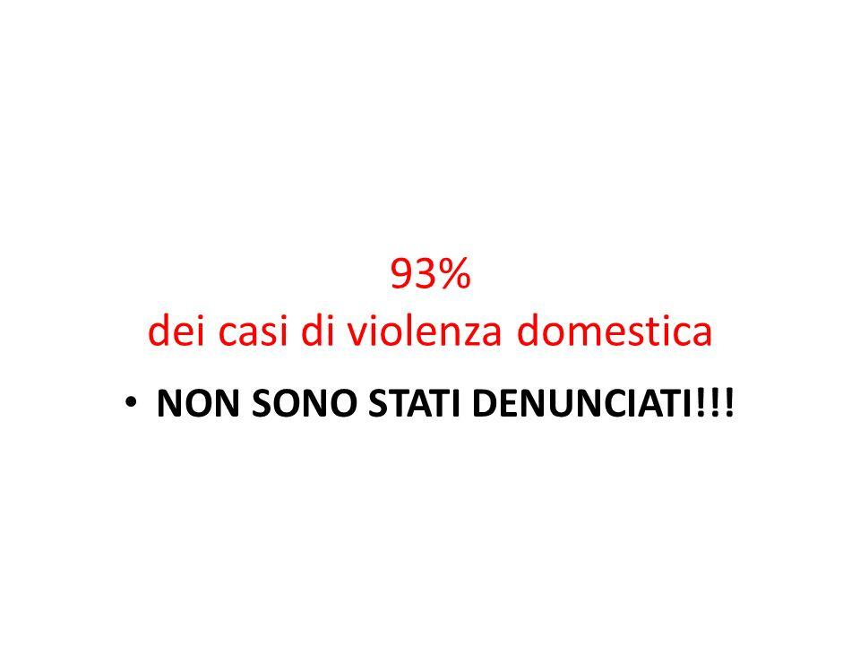 93% dei casi di violenza domestica