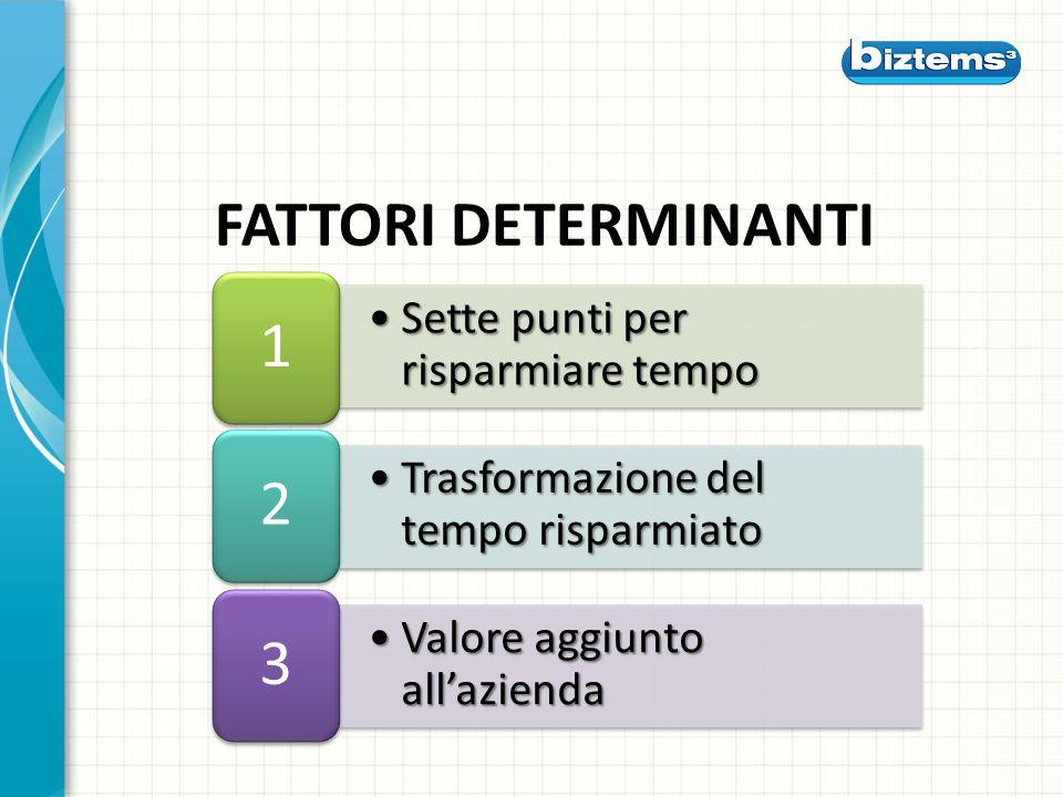 1 FATTORI DETERMINANTI 2 3 Sette punti per risparmiare tempo