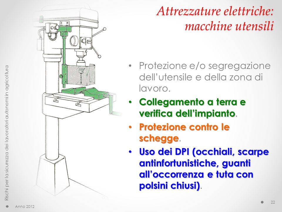 Attrezzature elettriche: macchine utensili