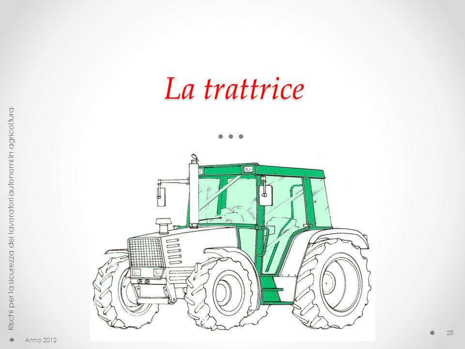 La trattrice Rischi per la sicurezza dei lavoratori autonomi in agricoltura Anno 2012