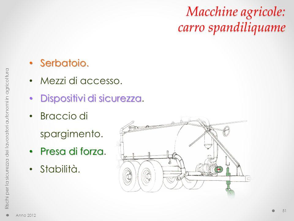 Macchine agricole: carro spandiliquame