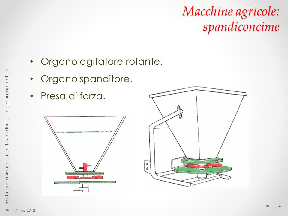 Macchine agricole: spandiconcime