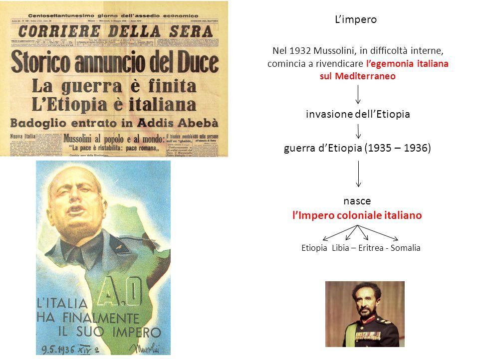 l'Impero coloniale italiano
