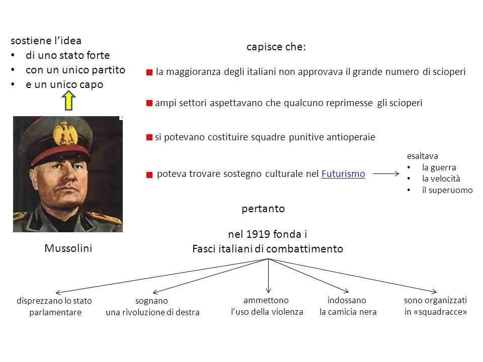 Fasci italiani di combattimento Mussolini