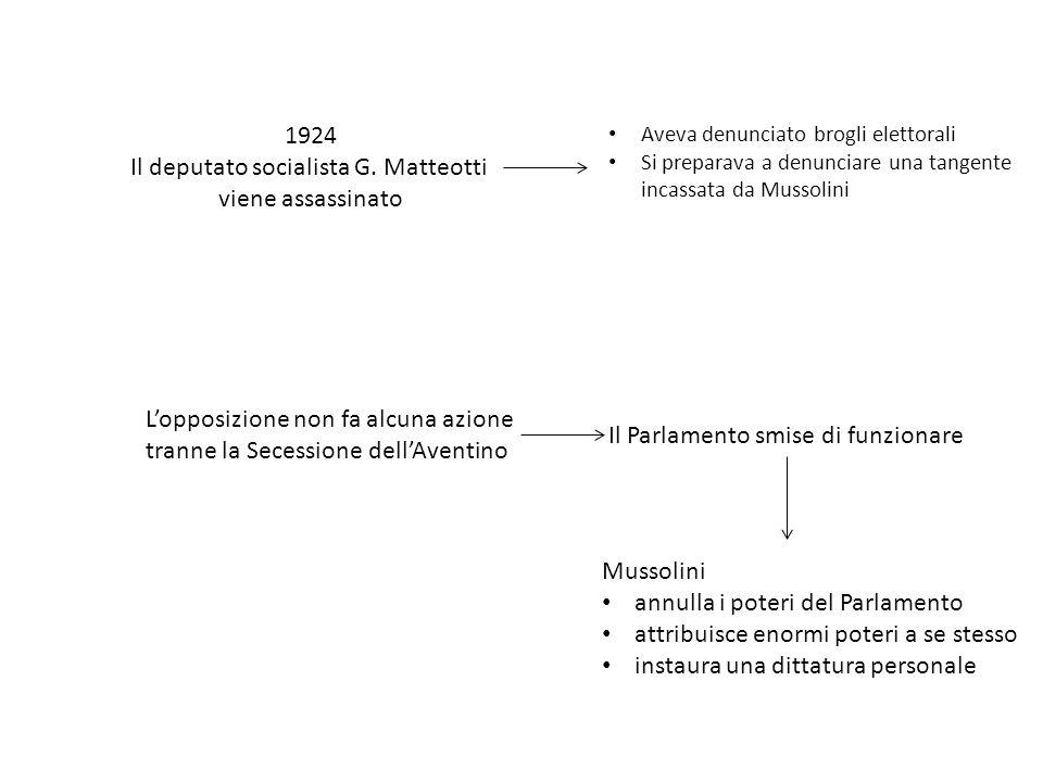 Il deputato socialista G. Matteotti