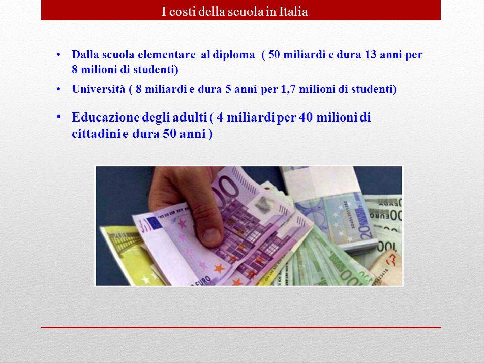 I costi della scuola in Italia