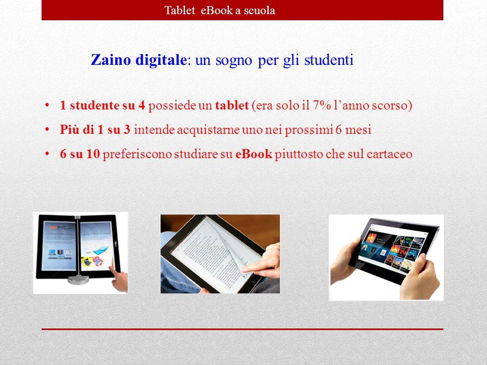 Zaino digitale: un sogno per gli studenti