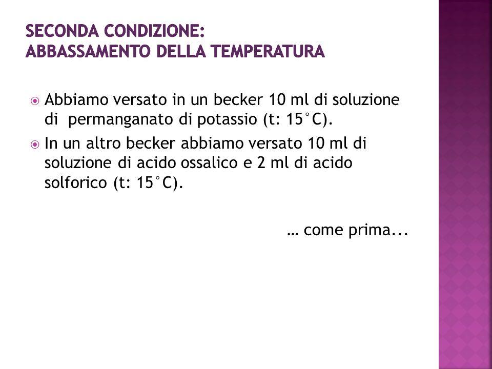 Seconda Condizione: abbassamento della temperatura