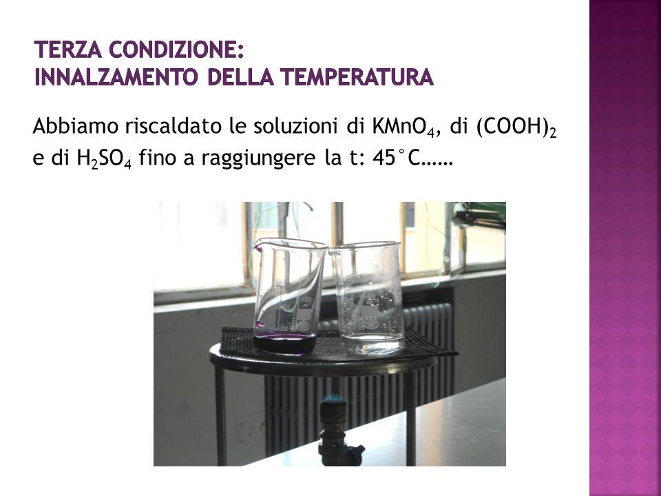 Terza condizione: Innalzamento della temperatura