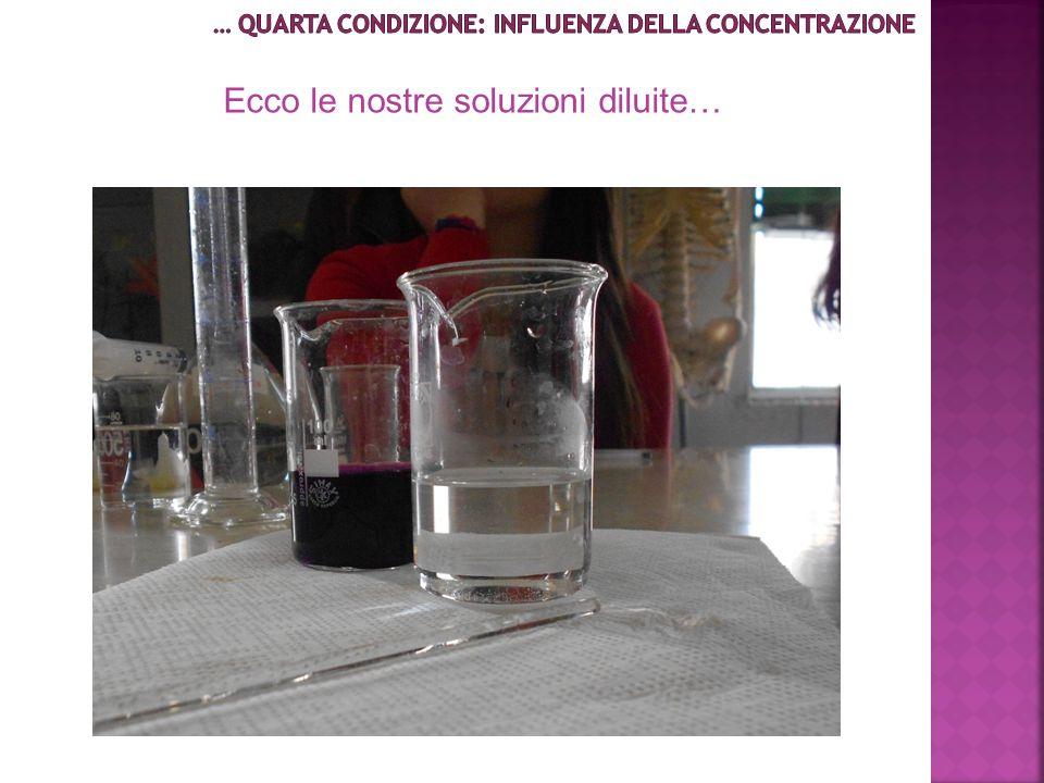 … Quarta condizione: Influenza della concentrazione