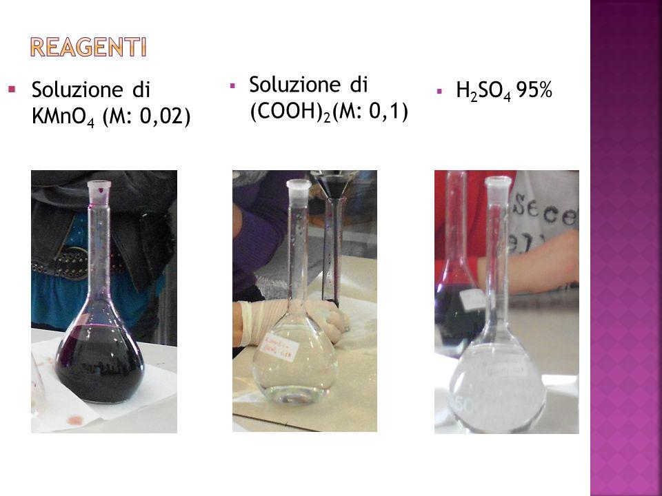 Reagenti Soluzione di (COOH)2(M: 0,1) Soluzione di KMnO4 (M: 0,02)