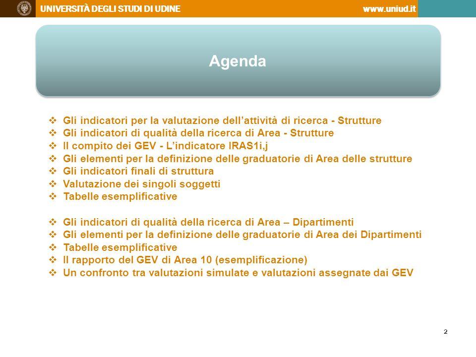 Agenda Gli indicatori per la valutazione dell'attività di ricerca - Strutture. Gli indicatori di qualità della ricerca di Area - Strutture.