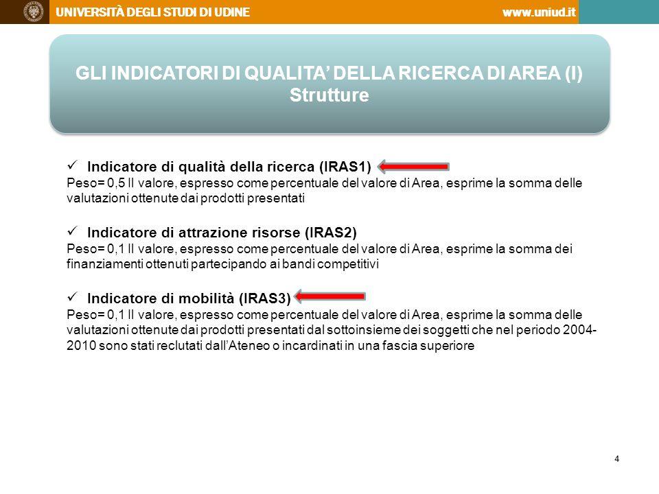 GLI INDICATORI DI QUALITA' DELLA RICERCA DI AREA (I)