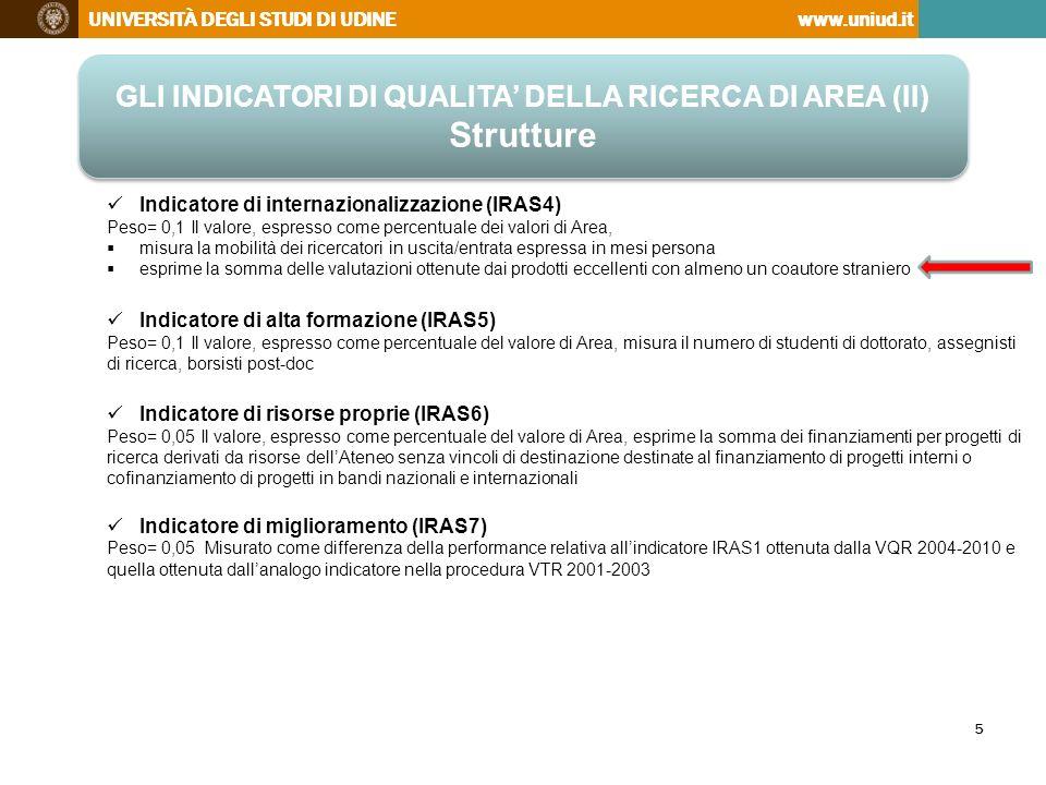 GLI INDICATORI DI QUALITA' DELLA RICERCA DI AREA (II)