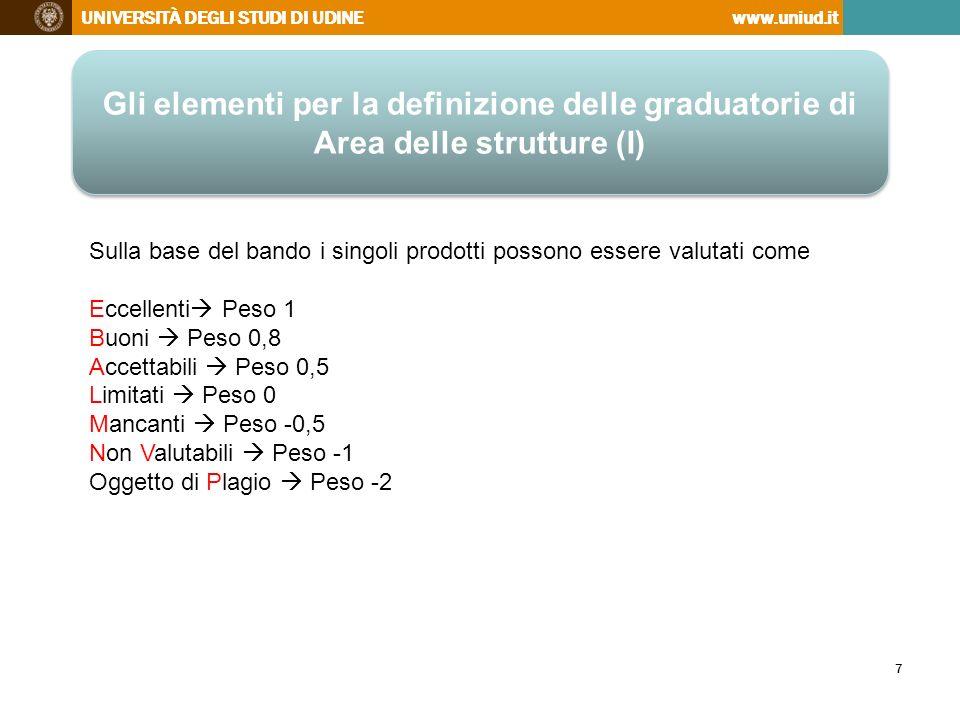 Gli elementi per la definizione delle graduatorie di Area delle strutture (I)