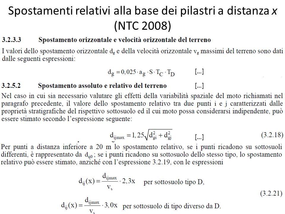 Spostamenti relativi alla base dei pilastri a distanza x (NTC 2008)