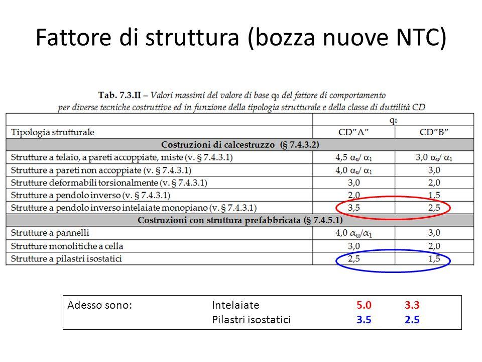 Fattore di struttura (bozza nuove NTC)