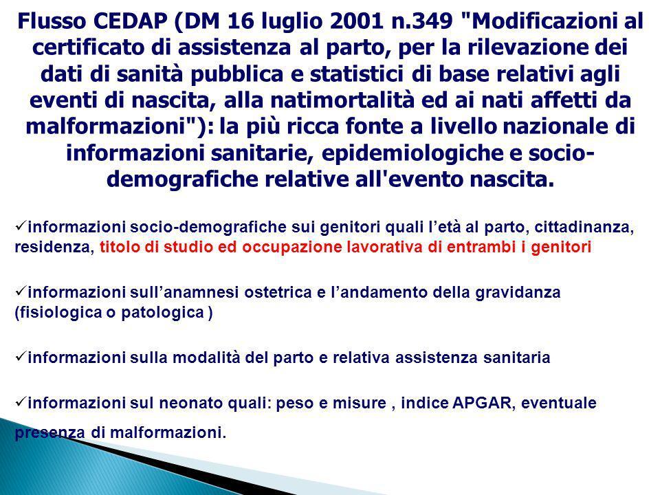 Flusso CEDAP (DM 16 luglio 2001 n