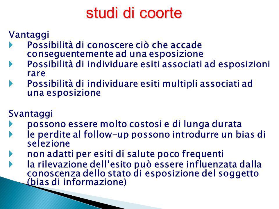 studi di coorte Vantaggi