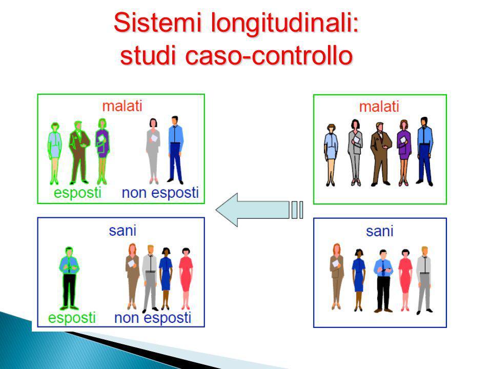 Sistemi longitudinali: studi caso-controllo