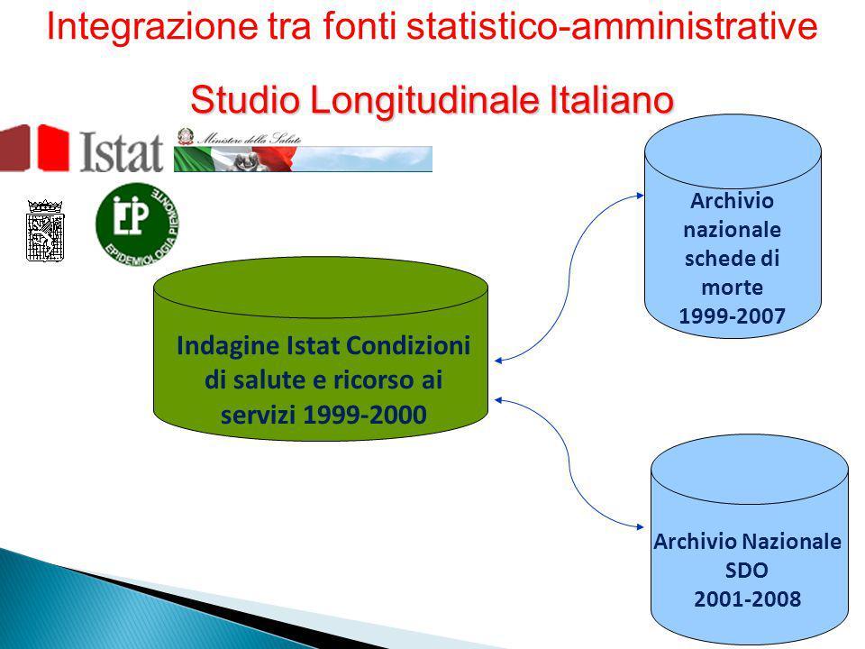 Integrazione tra fonti statistico-amministrative