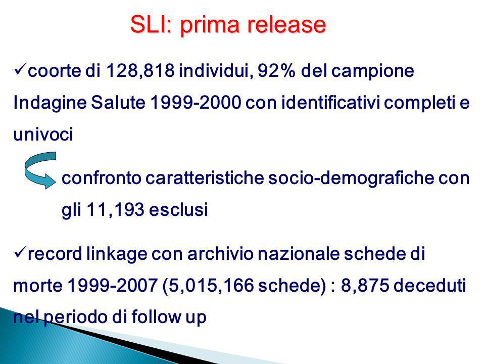 SLI: prima release coorte di 128,818 individui, 92% del campione Indagine Salute 1999-2000 con identificativi completi e univoci.