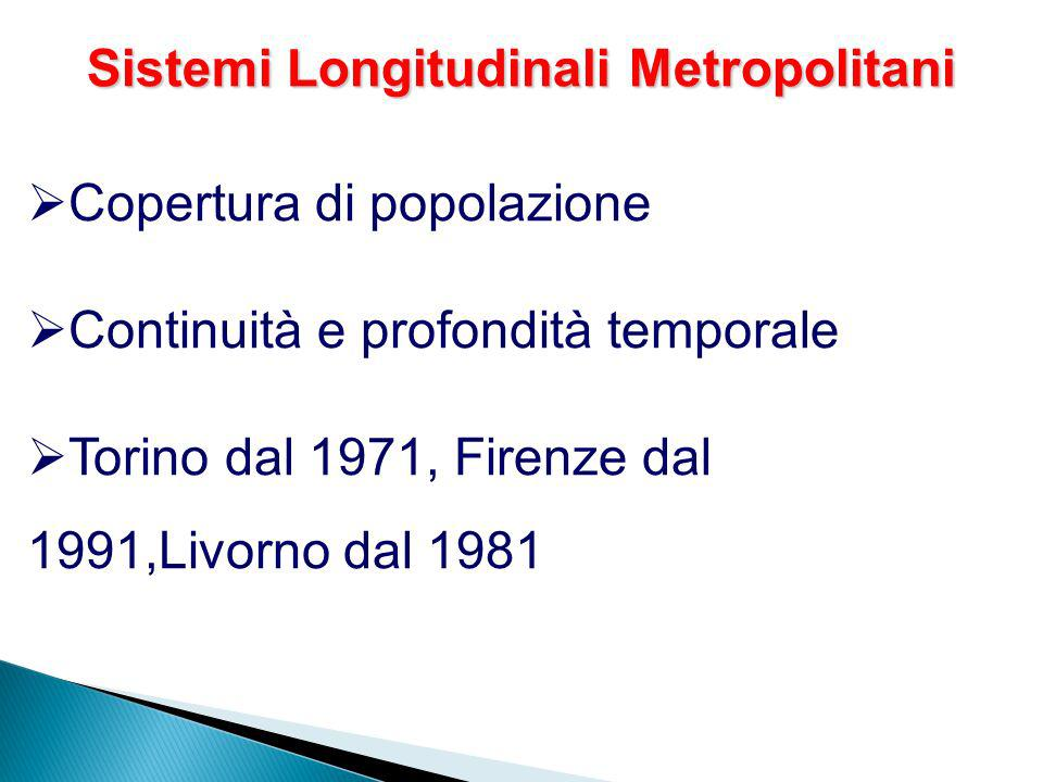 Sistemi Longitudinali Metropolitani
