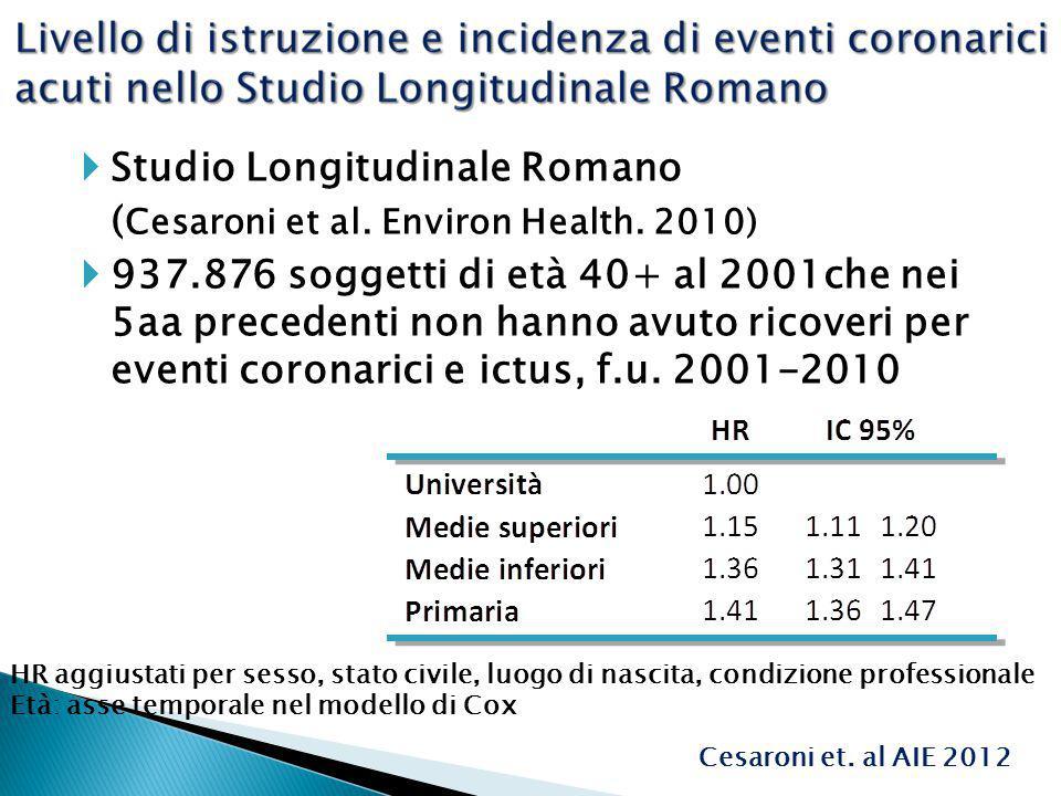 Studio Longitudinale Romano (Cesaroni et al. Environ Health. 2010)